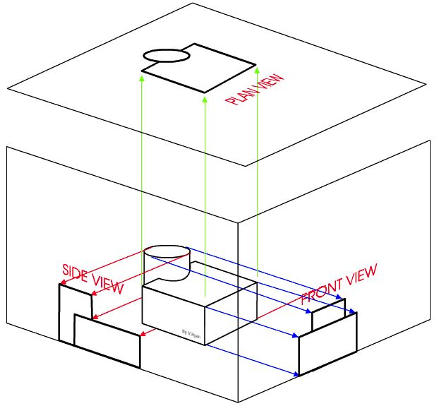 orthographic projection, drawing, diagram